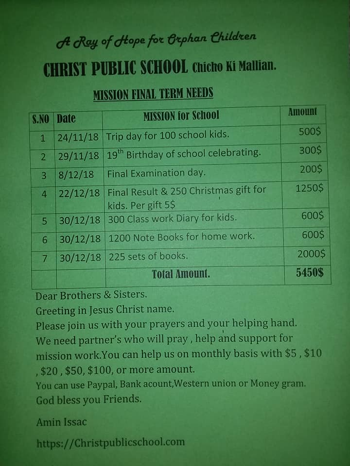 projected budget for Christ Public School